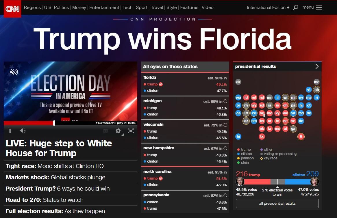CNN網站截圖