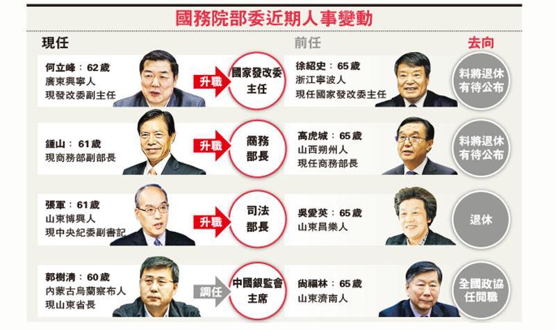 中纪委副书记调任司法部长  张军料担司法改革重任