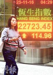 人民幣見8年新低,港股在本周亦反覆上落,但國企指數本周累升4.7%,是7月中以來表現最好的一周。恒指受外圍影響,表現牛皮,昨日升114點至22723點,成交僅561億元。(中新社)