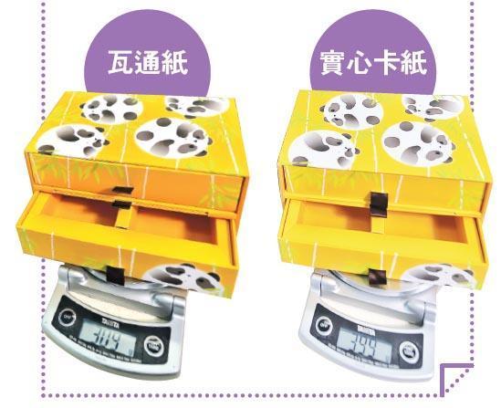 奇華餅家在海洋公園熊貓館銷售的奶黃月餅的包裝盒,採用AiryPack技術製成只重309克(左)。若改用實心紙製造同一尺寸和款式的包裝盒,重量會達到399克(右)。