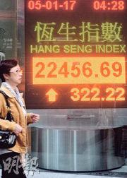 受惠外圍市場造好,港股昨日氣氛回暖,恒指單日升逾300點,報22456,一舉升穿20天線,全日成交額達646.39億元,沽空比率亦跌至10%以下。(中通社)