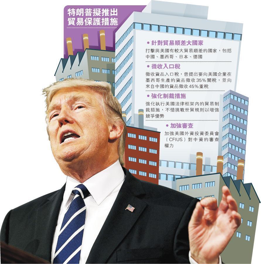 除威脅要向外國進口貨品加徵稅款,美國總統特朗普(圖)近期又稱中國是操控匯率的「總冠軍」。