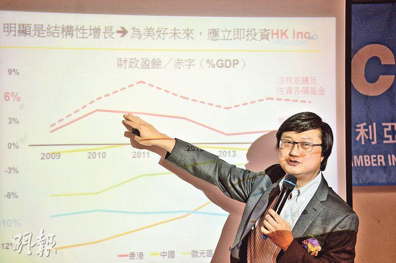 香港黃金50創辦人林奮強建議,不論港人首置上車盤及公屋均應該大量興建,而前提是新一任特首必須與各界凝聚共識,大量增加土地供應。(楊柏賢攝)