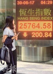 恒指昨收市報25764.58點,跌200.84點。總結上半年表現,恒指升3764點,在亞太股市中表現排第二。(中通社)