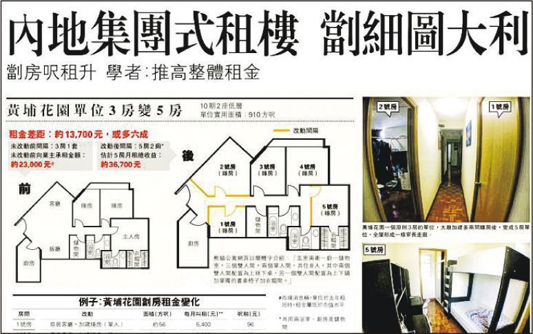 本報7月24日刊登的〈內地集團式租樓      劏細圖大利〉報道引起迴響。