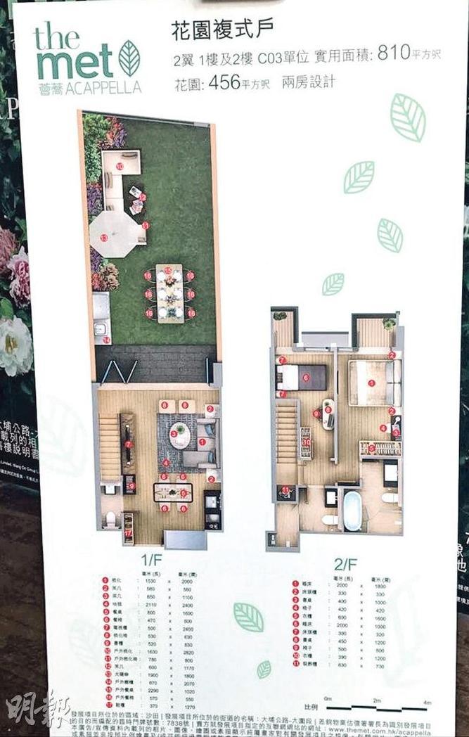 發展商昨展示薈蕎一伙花園複式戶平面圖,該單位為2翼1樓及2樓C03室,屬2房單位,實用810方呎,外連456方呎花園。(謝穎怡攝)