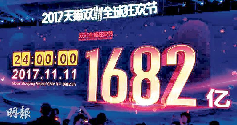 天貓「雙十一」全球狂歡節昨晚落幕,今年雙十一全日的累計商品交易額為1682億元人民幣,再創歷年新高。