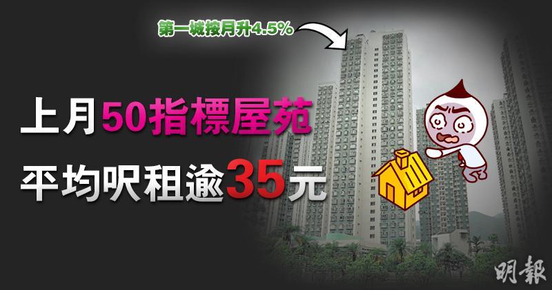 【租金重返高位】上月50指標屋苑平均呎租35.16元 重返歷史高位