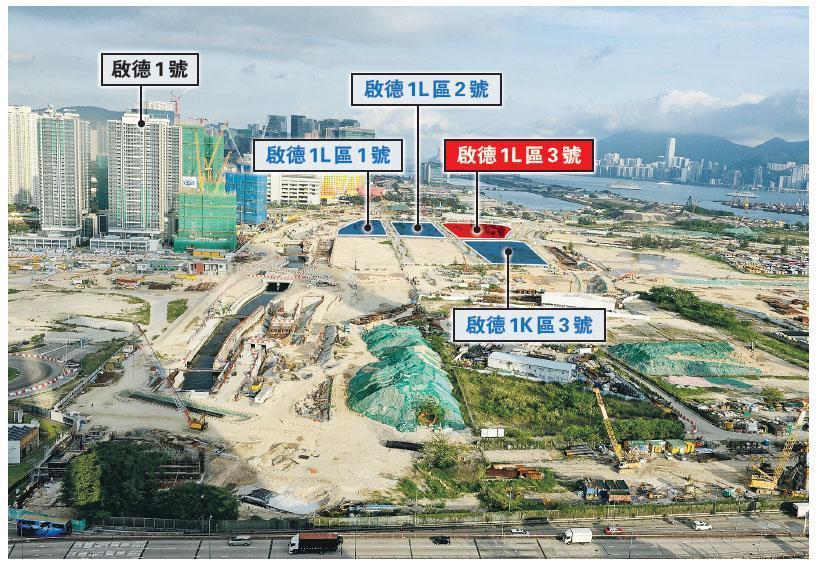 海航系去年底至今年初連奪啟德4幅地皮,其中1L區3號地皮已獲批圖則,涉及約39.7萬方呎住宅樓面。(資料圖片)