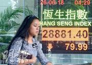 恒指昨日早段最多跌456點至28,505點,雖然全日3次倒升,收市仍跌79點,報28,881點。(中通社)