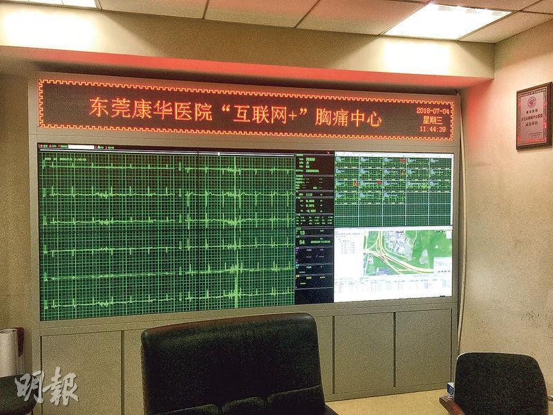 康華醫療位於東莞市的康華醫院,數年前於胸痛中心引入「互聯網+」技術,能夠實時監控胸痛病人心電圖,節省診斷時間以減低病人猝死風險。圖為康華醫院胸痛中心的實時監控。(陳子凌攝)