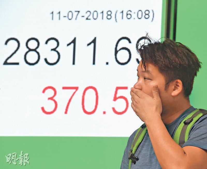 中美貿易戰衝擊再來,港股昨曾挫669點後喘穩,再逼二萬八關,收市跌幅收窄至370點。(劉焌陶攝)