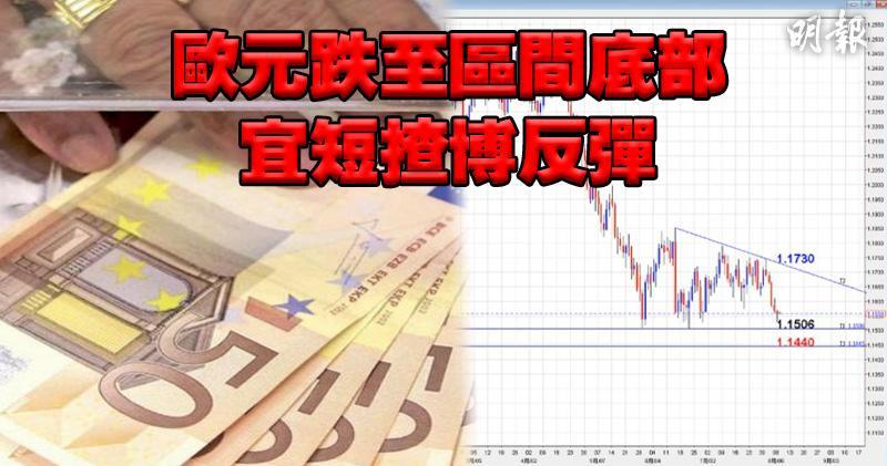 歐元跌至區間底部,宜短揸博反彈。