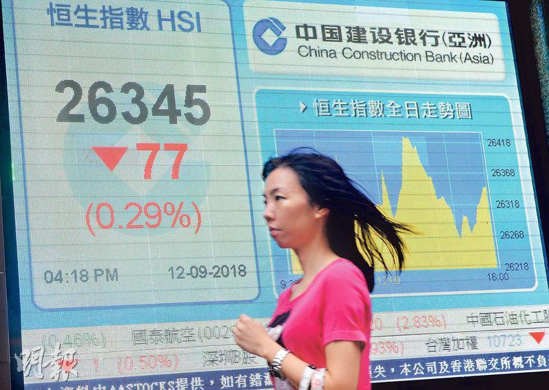 港股昨日連續第6日下跌,收市跌77點,收報26,345點。昨日輪到醫藥股被洗倉領跌。(中新社)