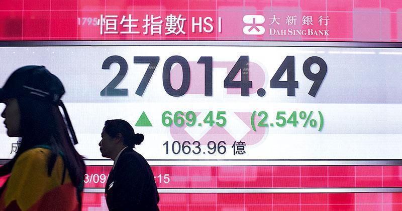 中美貿易關係再現轉機,港股一洗近日頹勢,昨日反彈669點,一舉收復27,000點大關。(賴俊傑攝)