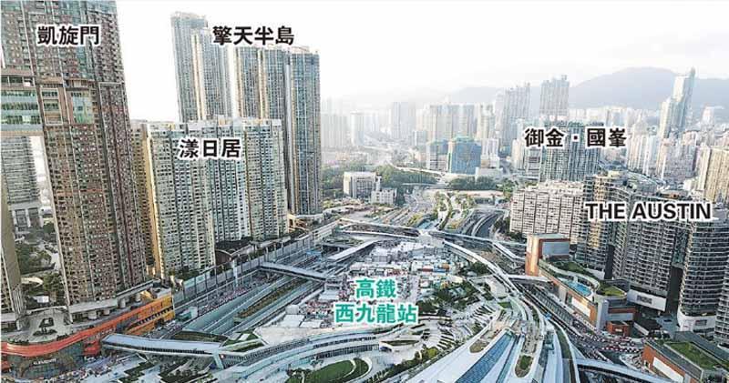 業界相信,高鐵通車後,九龍站一帶的樓價未來一至兩年將會繼續跑贏大市,並進一步鞏固其新一代核心豪宅區的地位。(鄧宗弘攝)