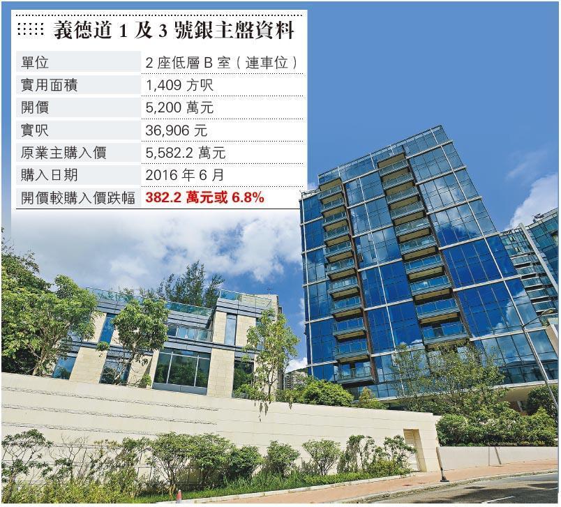 義德道1及3號為九龍塘區內新晉豪宅,並獲不少名人追捧,但其中一個低層3房單位,最新由銀主開價5200萬元推出拍賣,成屋苑首個銀主盤。(資料圖片)