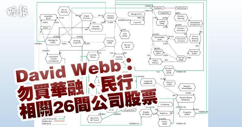 David Webb稱,勿買華融民行相關26間公司股票。