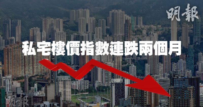 差估價:私宅樓價指數連跌兩個月 按月跌1.4%