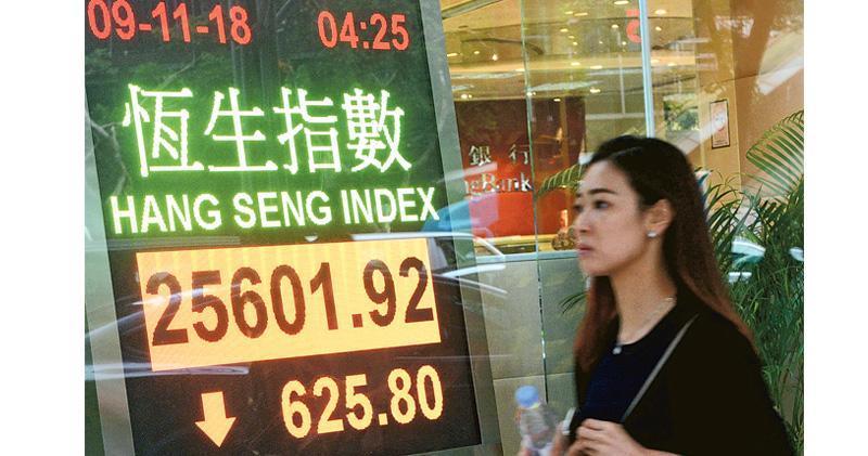 恒指昨日跌625點,收報25,601點,恒指全周跌884點或3.34%,領跌全球股市。(中新社)