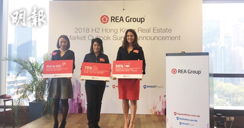 左起:尼爾森(香港)消費者研究總監黃文慧、REA集團大中華區行政總裁黃朱寶燕、REA集團首席經濟師Nerida Conisbee。(李哲毅攝)