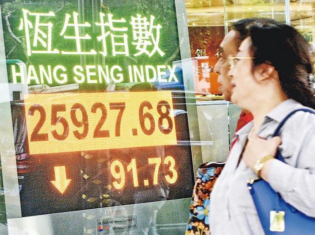 港股昨日缺乏方向,收市報25,927點,下跌91點,而且成交只有595億元,是逾21個月以來最低成交。(中通社)