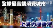 全球最高端消費城市 上海稱冠 香港跌至...