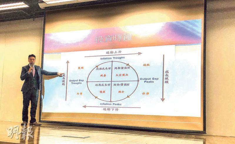 盧志威引用「投資時鐘」概念,指投資最重要是認清經濟和企業的成長階段,以及通貨膨脹形勢轉變的交匯時點,有利做好投資部署。