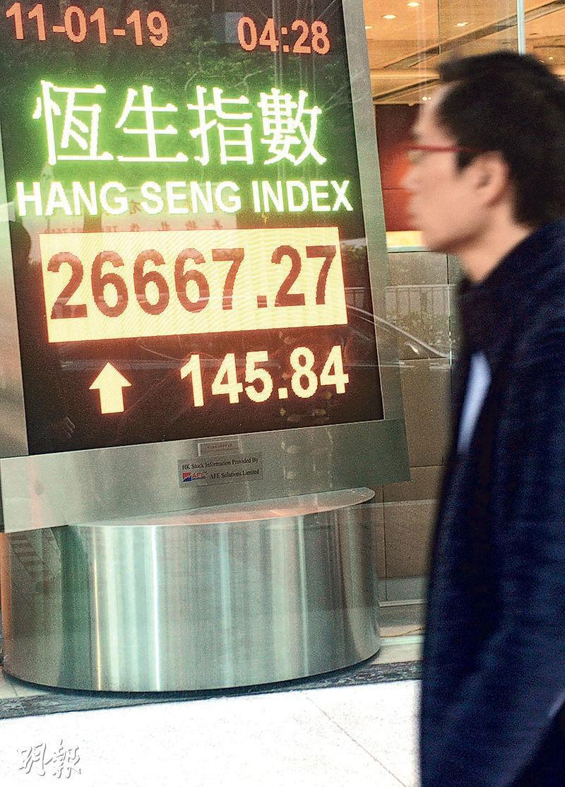 港股昨日收報26,667點,升145點,國指升60點至10,454點,全日主板成交887億元。(中通社)