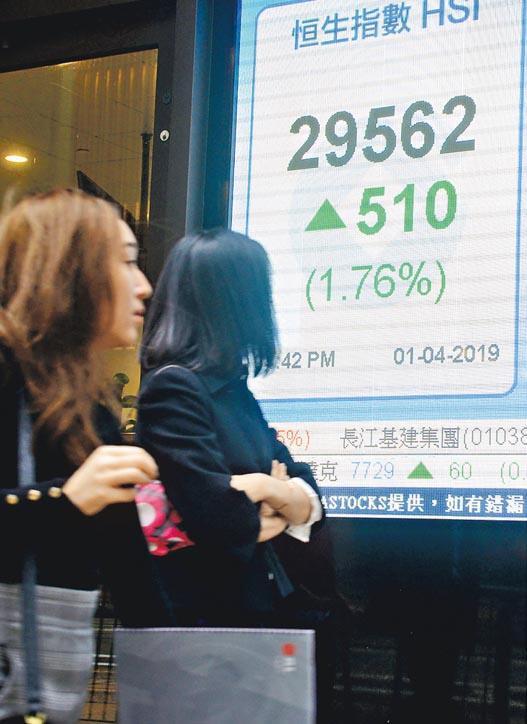 恒指昨日急升510點至29,562點,自10月底的收市低位24,585點起計,累計升幅已超過20%,步入技術牛市。(中通社)