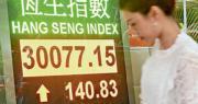 恒指昨日終於企穩30,000點以上收市,為自去年6月中以來首次,收市升140點或0.47%,報30,077點。(中通社)