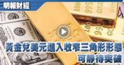 黃金兌美元進入收窄三角形形態 可靜待突破