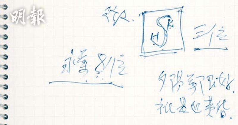 四叔在記者的筆記簿上,畫上大家都很熟悉的新鴻基地產(SHK)標誌。(資料圖片)