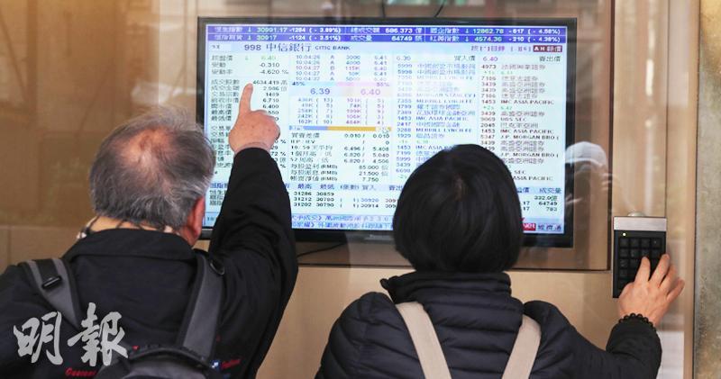 港股半日跌48點 友邦領跌 安踏逆市升近4%