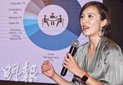 冠君產業信託行政總裁王家琦表示,香港最近雖然出現連場示威及衝突,卻不太影響中環寫字樓租務。(劉焌陶攝)