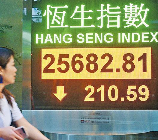 本地地產股、金融股急瀉,拖累恒指昨跌210點或0.81%,收報25,682點。(中新社)