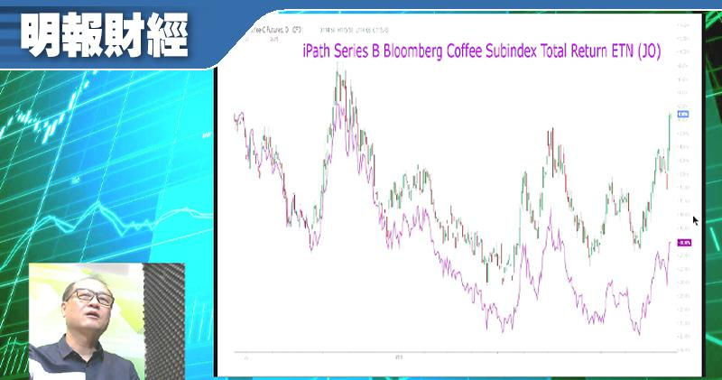 巴西乾旱咖啡期貨破9年降軌 相關ETN或爆升