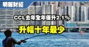 CCL去年全年僅升2.1% 豪宅連跌六周