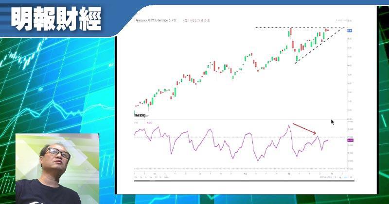 美國新股ETF(IPO) 倘破三角頂不妨追入