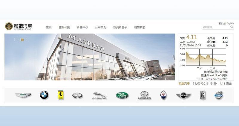 和諧汽車回購股份涉逾824萬元
