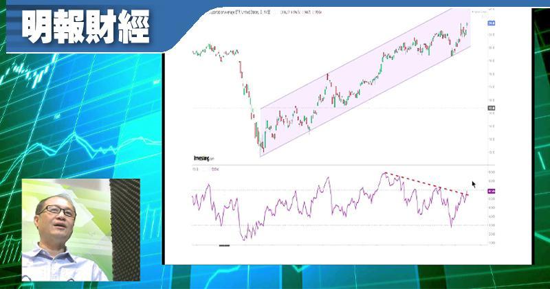 【有片:淘寶圖】美國交通股ETF破頂可追入