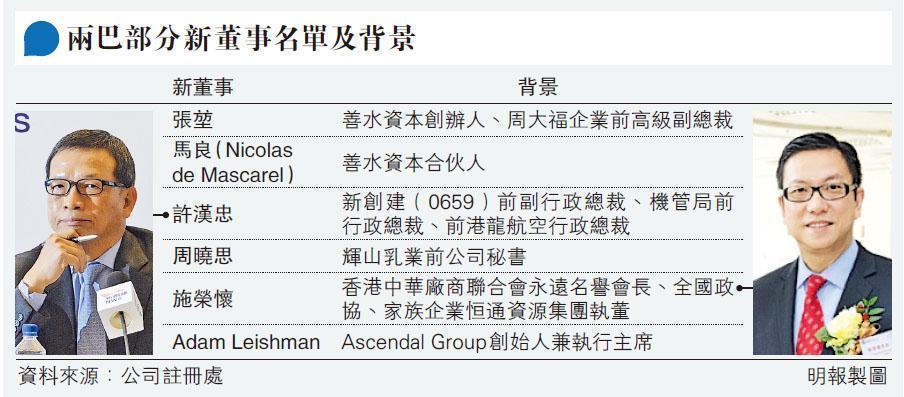 新巴城巴部分新董事名單及背景