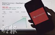 美國外賣平台DoorDash首掛開市爆升,全日漲幅逾八成,近日有沽空機構諷刺DoorDash為「2020年最荒謬的IPO」。圖中手機展示DoorDash程式畫面,背後是該股掛牌日報價畫面。(法新社)