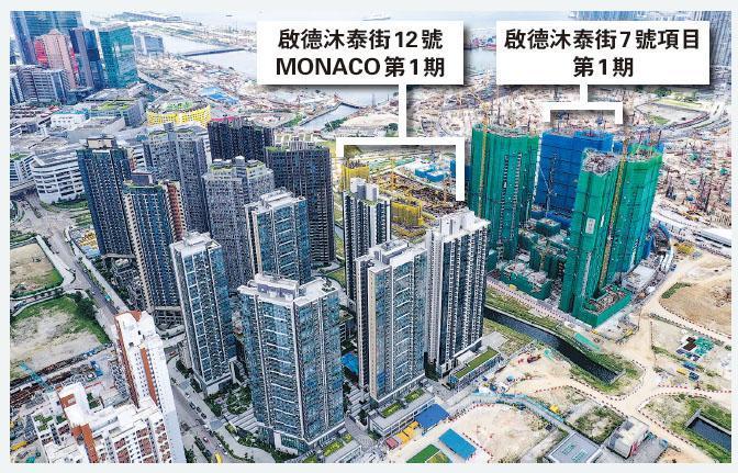 啟德將是今年九龍主要新盤戰場,會德豐MONACO第1期及恒地沐泰街7號第1期均已獲批預售,正伺機出擊。(資料圖片)
