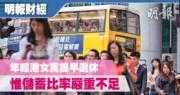 調查:年輕港女冀提早退休 惟儲蓄比率嚴重不足