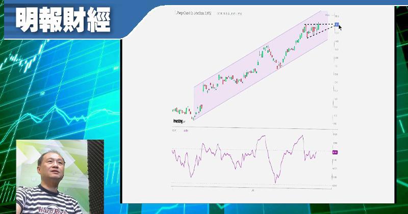 【有片:淘寶圖】JP Morgan處上升軌 倘破三角阻力可追入
