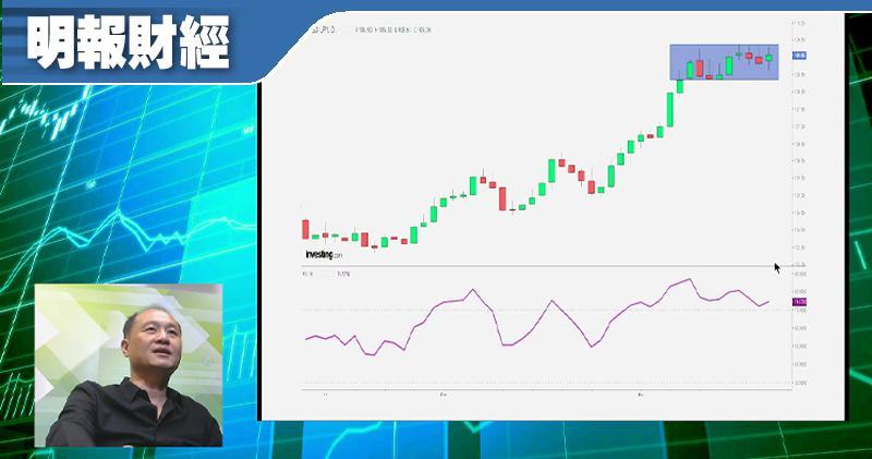 【有片:淘寶圖】美元兌日圓 小心升穿下降通道