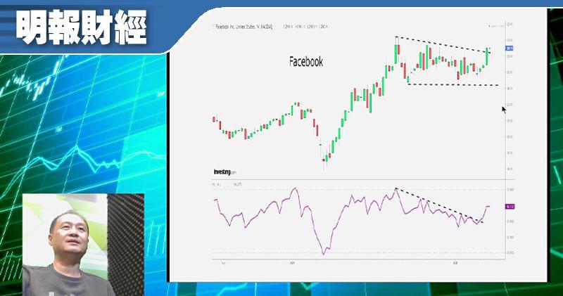 【有片:淘寶圖】Facebook升破三角阻力料挑戰歷史高位