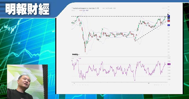 【有片:淘寶圖】美地產股BAM隨時破頂可追入