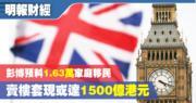 彭博料今年最多1.63萬戶家庭移民 賣樓套現或達1500億港元
